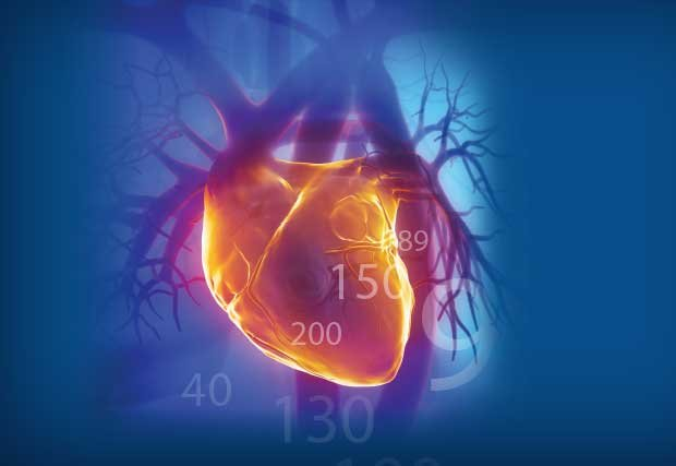 Enhanced Cardiac Risk Assessment